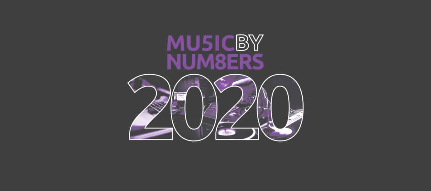 Music By Numbers 2020 Report